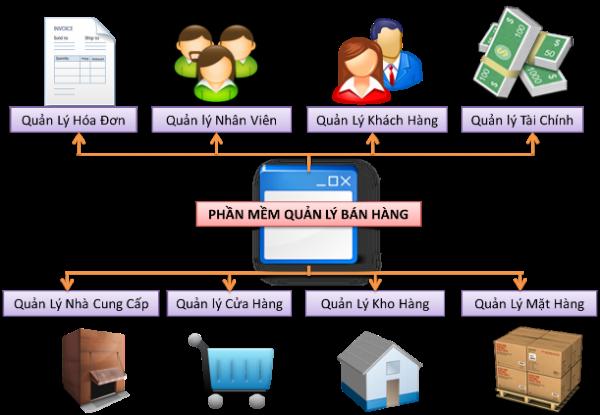 phan_mem_quan_ly_ban_hang_gia_re_chinh_hang_tren_toan_quoc-e1439457010241